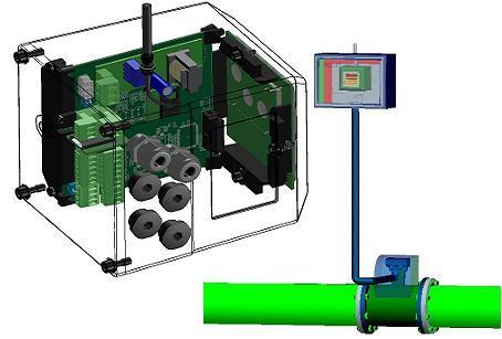 无电子设备在电路板上,使得可以在任何环境下自由安装,地下或者水下.